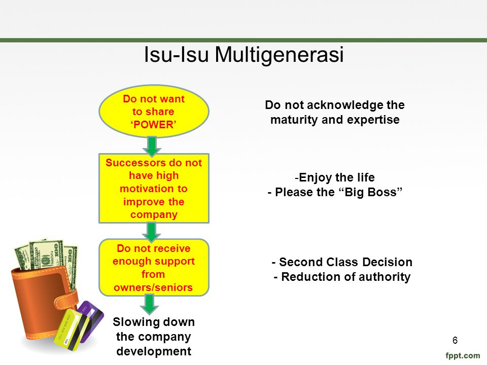 Isu-Isu Multigenerasi