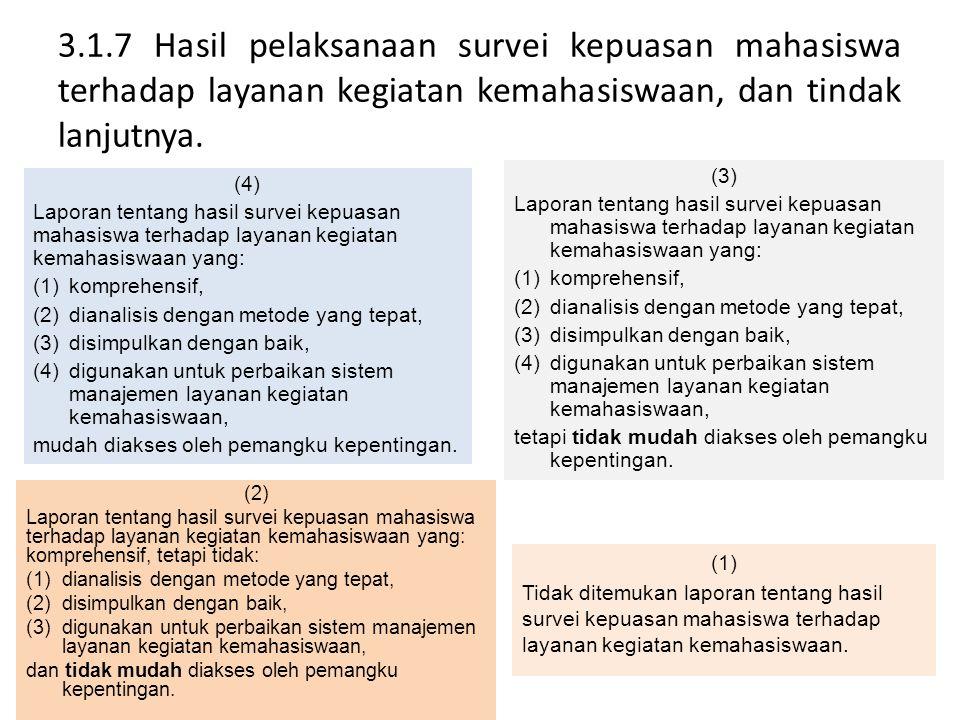 3.1.7 Hasil pelaksanaan survei kepuasan mahasiswa terhadap layanan kegiatan kemahasiswaan, dan tindak lanjutnya.
