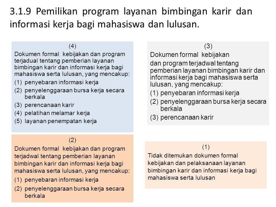 3.1.9 Pemilikan program layanan bimbingan karir dan informasi kerja bagi mahasiswa dan lulusan.