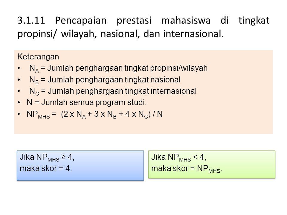 3.1.11 Pencapaian prestasi mahasiswa di tingkat propinsi/ wilayah, nasional, dan internasional.