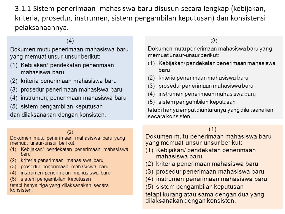 3.1.1 Sistem penerimaan mahasiswa baru disusun secara lengkap (kebijakan, kriteria, prosedur, instrumen, sistem pengambilan keputusan) dan konsistensi pelaksanaannya.