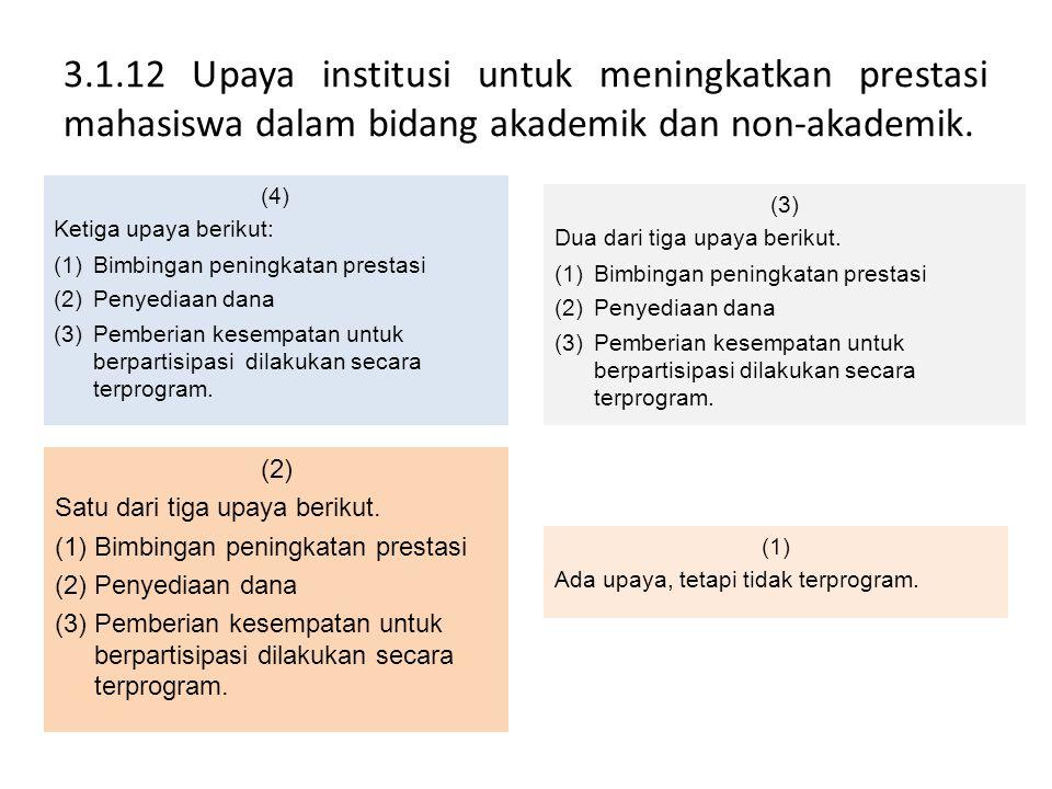 3.1.12 Upaya institusi untuk meningkatkan prestasi mahasiswa dalam bidang akademik dan non-akademik.