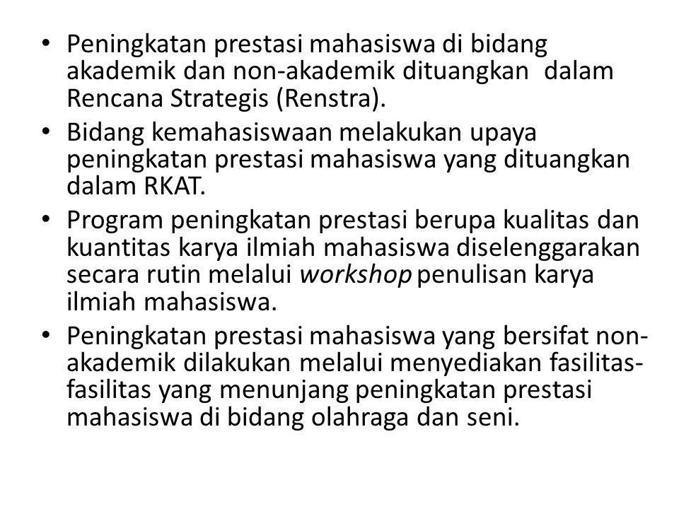 Peningkatan prestasi mahasiswa di bidang akademik dan non-akademik dituangkan dalam Rencana Strategis (Renstra).