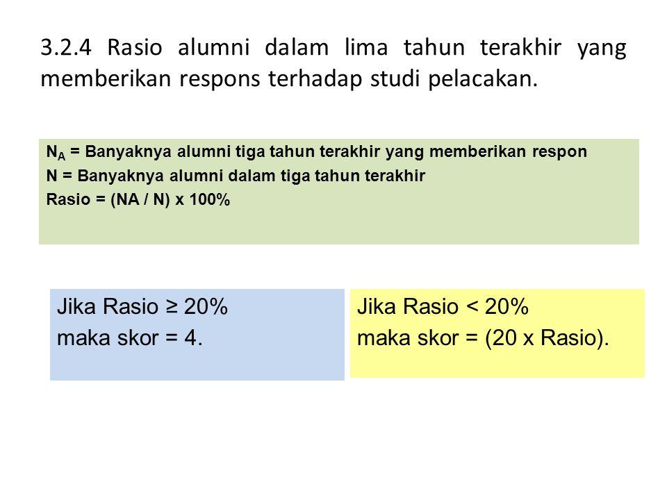 3.2.4 Rasio alumni dalam lima tahun terakhir yang memberikan respons terhadap studi pelacakan.