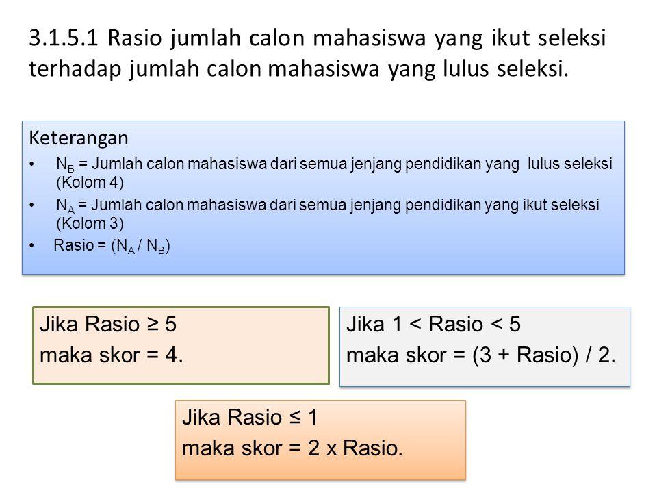 3.1.5.1 Rasio jumlah calon mahasiswa yang ikut seleksi terhadap jumlah calon mahasiswa yang lulus seleksi.