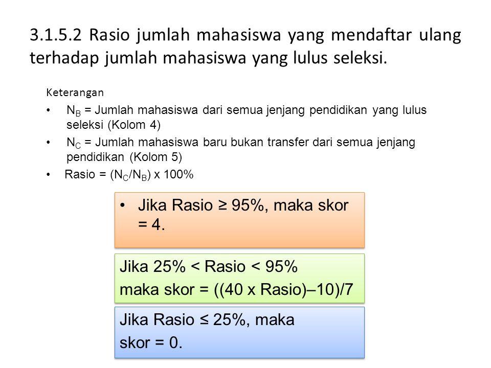 3.1.5.2 Rasio jumlah mahasiswa yang mendaftar ulang terhadap jumlah mahasiswa yang lulus seleksi.