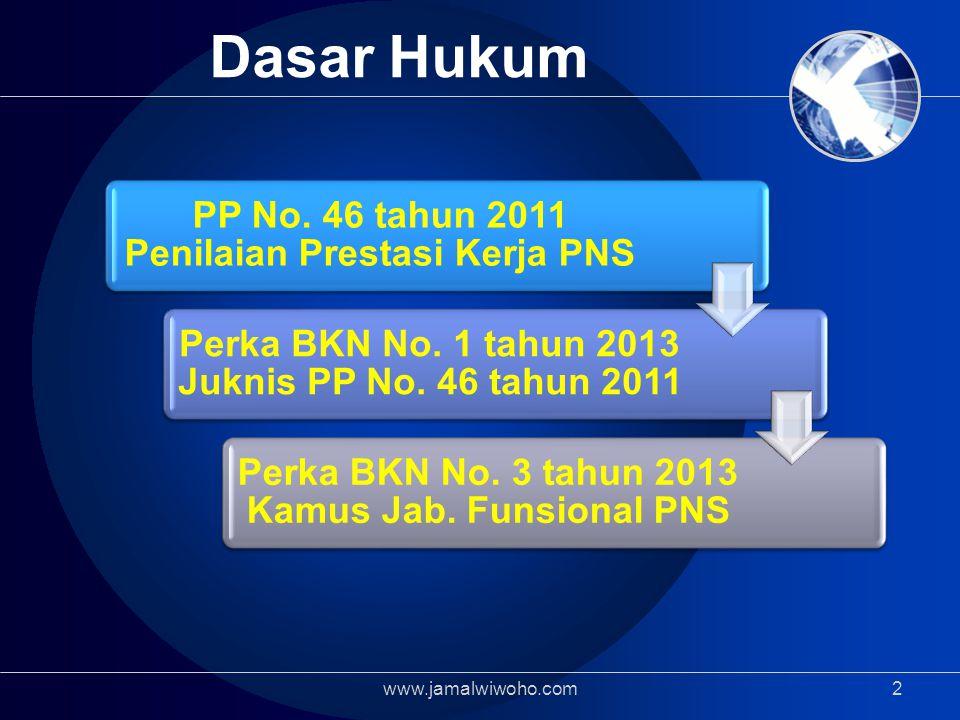 Dasar Hukum Perka BKN No. 1 tahun 2013 Juknis PP No. 46 tahun 2011