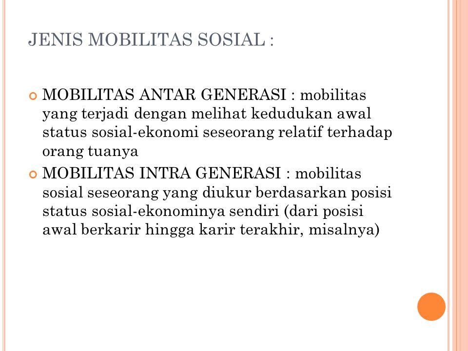 JENIS MOBILITAS SOSIAL :