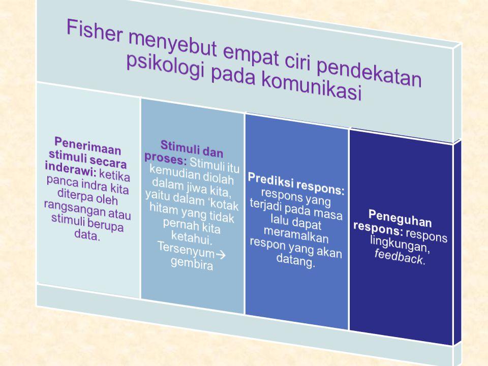 Fisher menyebut empat ciri pendekatan psikologi pada komunikasi