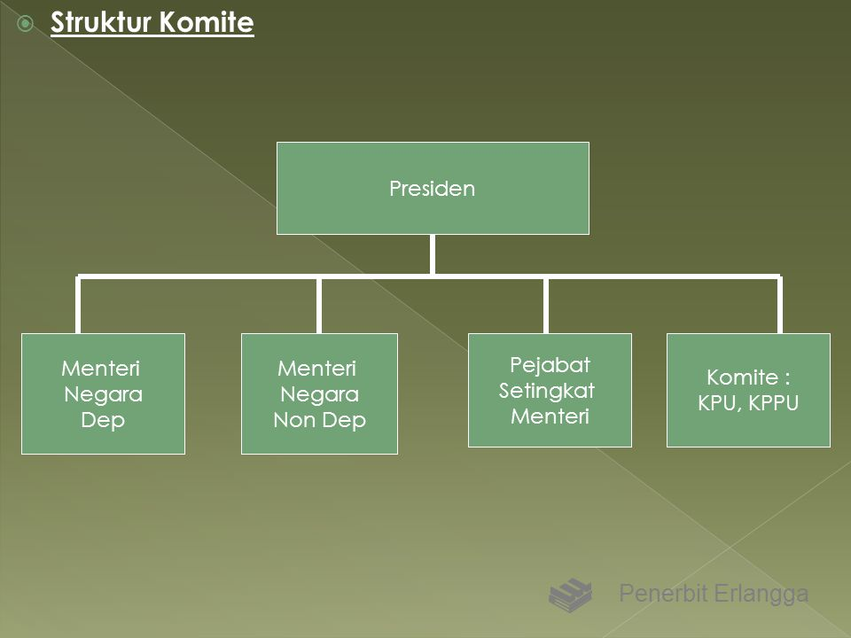 Struktur Komite Penerbit Erlangga Presiden Menteri Negara Dep Menteri