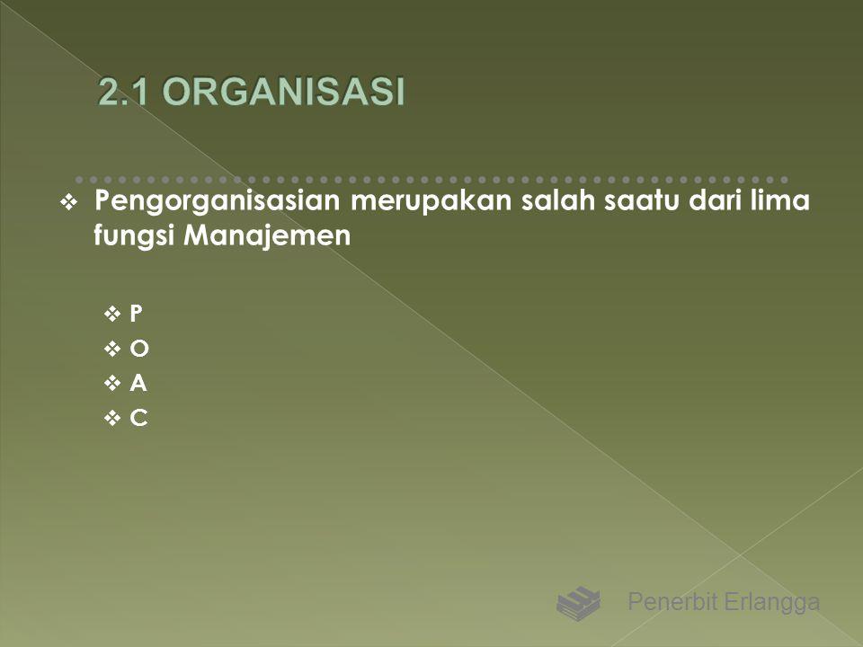 2.1 ORGANISASI Pengorganisasian merupakan salah saatu dari lima fungsi Manajemen.
