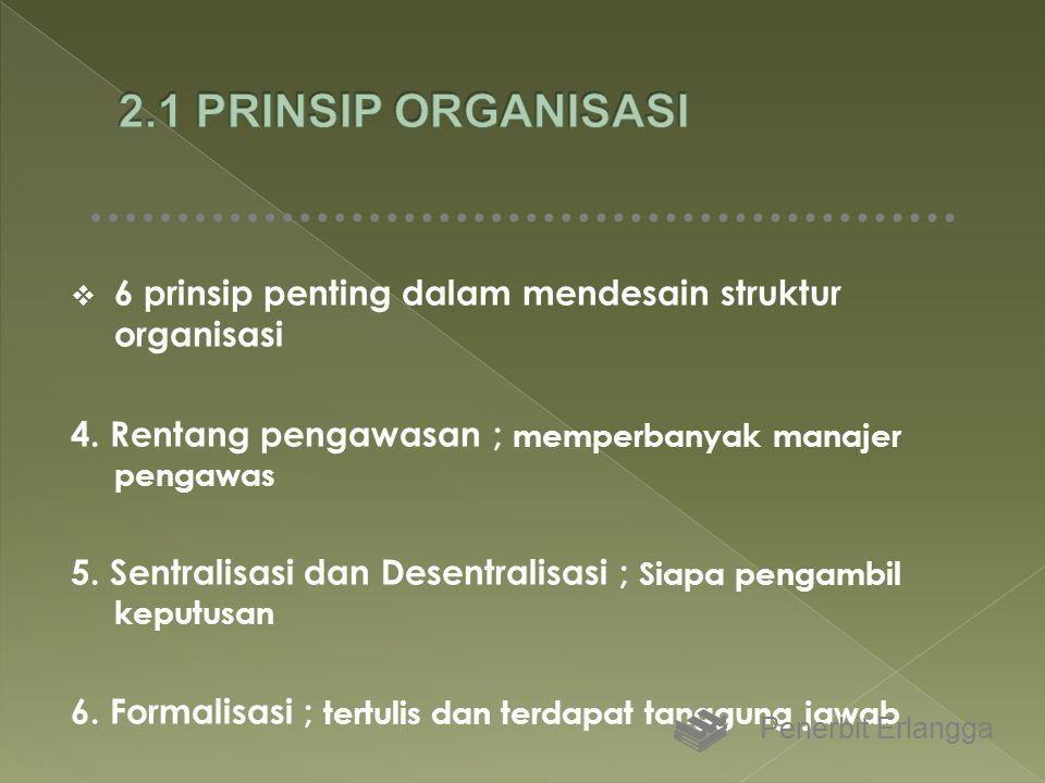 2.1 PRINSIP ORGANISASI 6 prinsip penting dalam mendesain struktur organisasi. 4. Rentang pengawasan ; memperbanyak manajer pengawas.