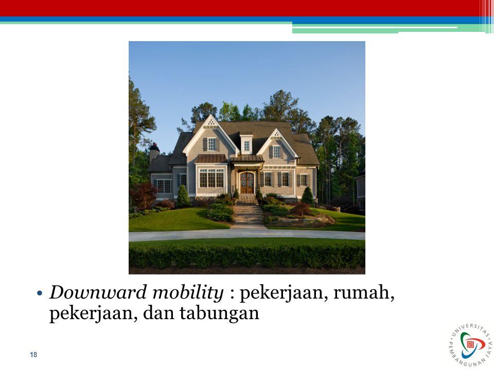 Downward mobility : pekerjaan, rumah, pekerjaan, dan tabungan