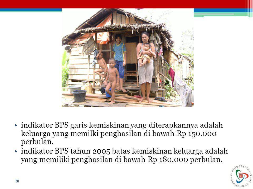 indikator BPS garis kemiskinan yang diterapkannya adalah keluarga yang memilki penghasilan di bawah Rp 150.000 perbulan.