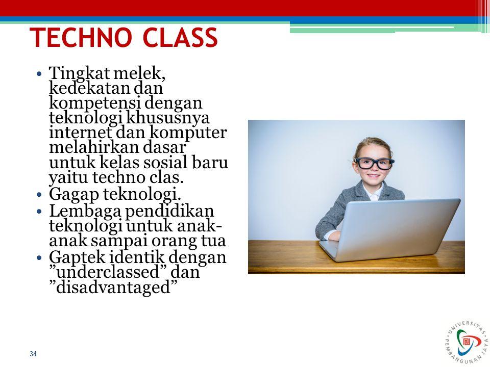 TECHNO CLASS