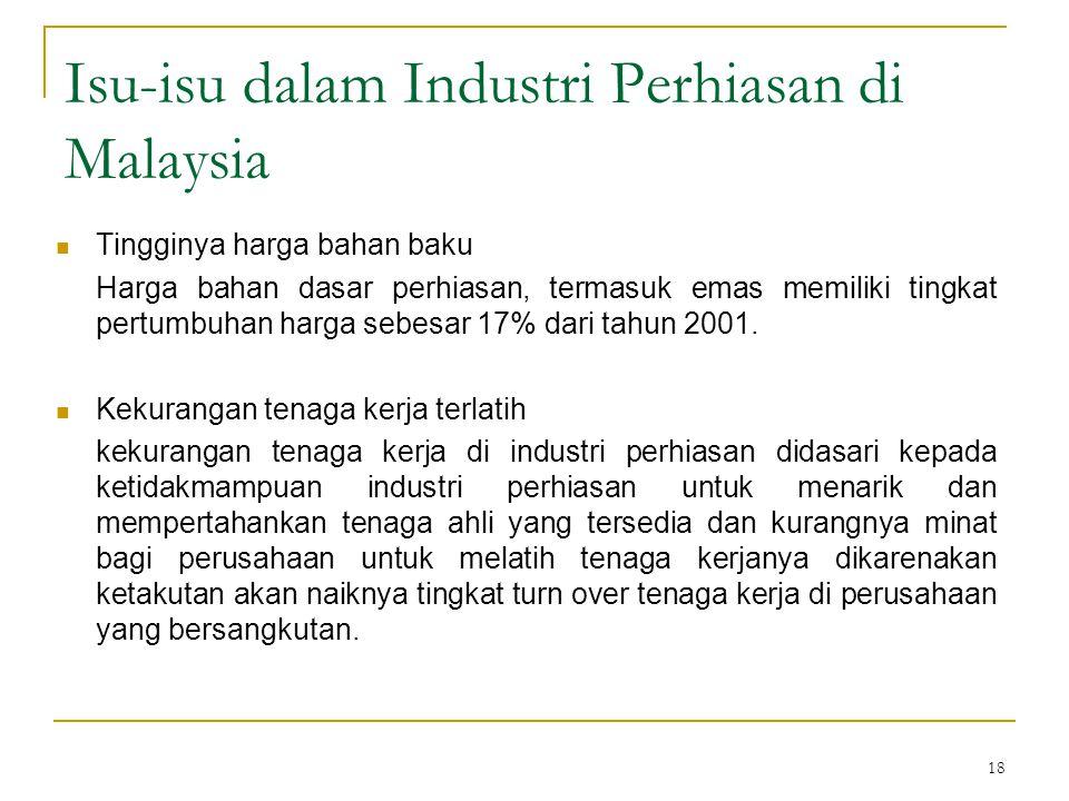 Isu-isu dalam Industri Perhiasan di Malaysia