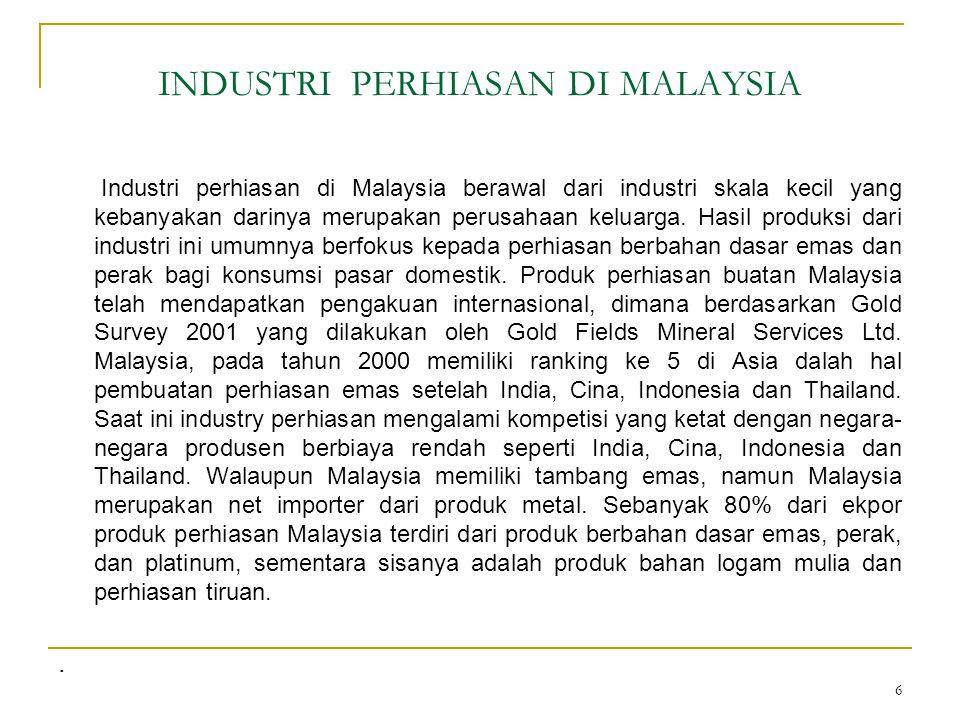 INDUSTRI PERHIASAN DI MALAYSIA