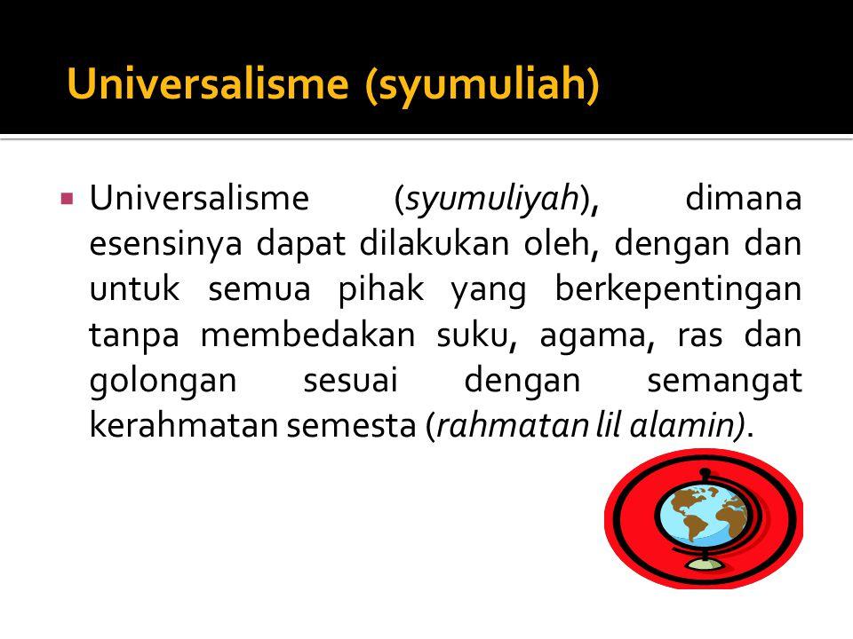 Universalisme (syumuliah)