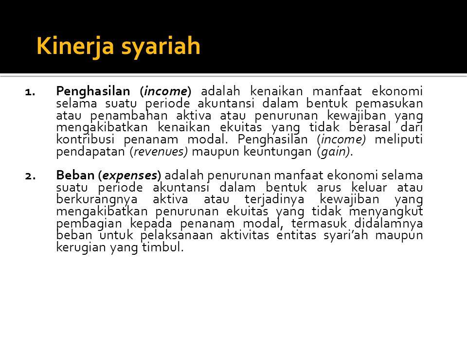 Kinerja syariah