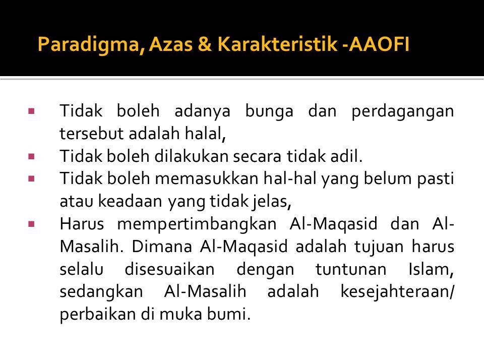 Paradigma, Azas & Karakteristik -AAOFI