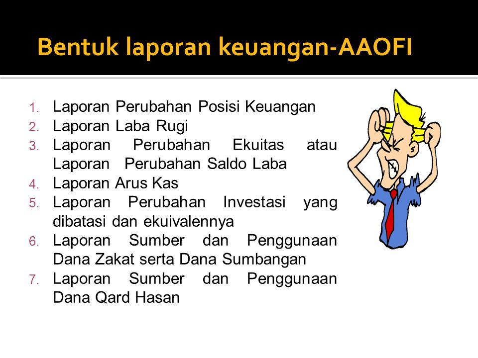 Bentuk laporan keuangan-AAOFI