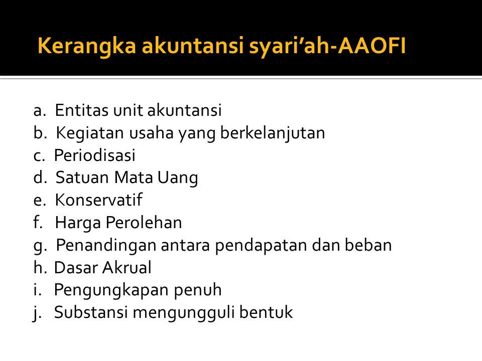 Kerangka akuntansi syari'ah-AAOFI