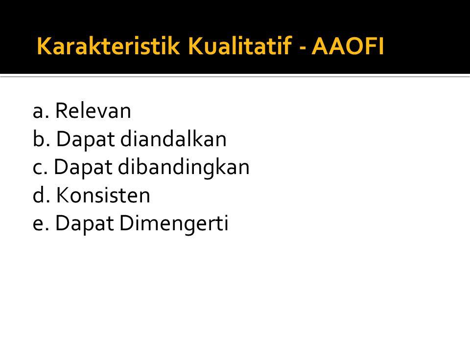 Karakteristik Kualitatif - AAOFI