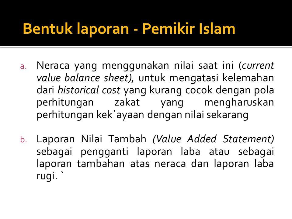 Bentuk laporan - Pemikir Islam