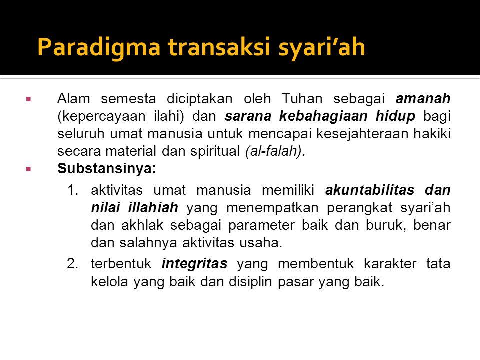 Paradigma transaksi syari'ah