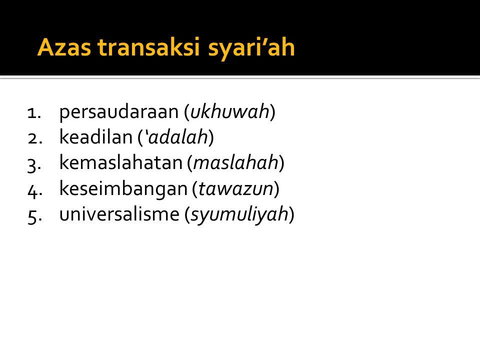 Azas transaksi syari'ah