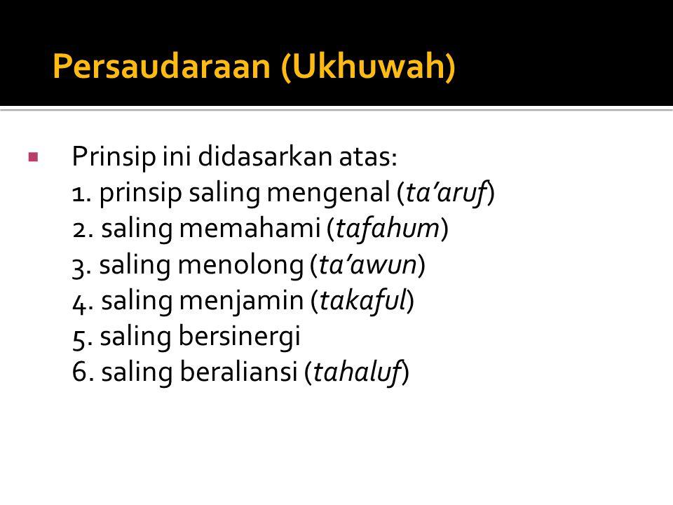 Persaudaraan (Ukhuwah)