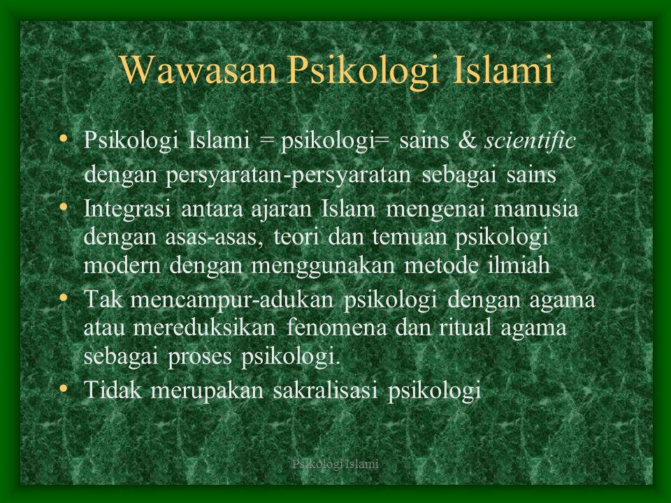 Wawasan Psikologi Islami