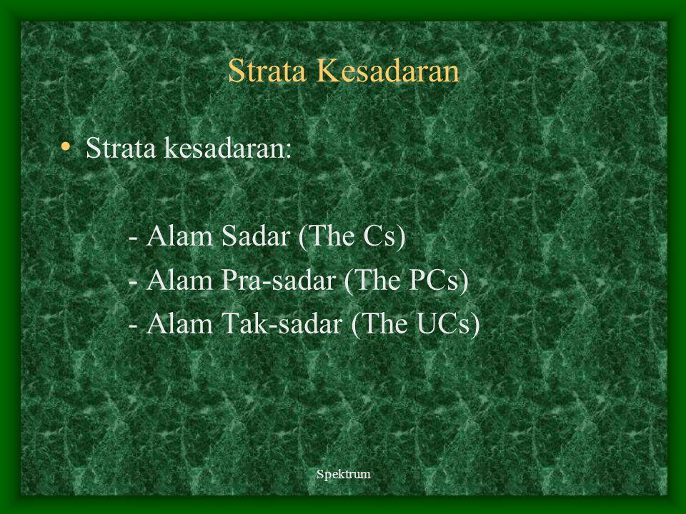 Strata Kesadaran Strata kesadaran: - Alam Sadar (The Cs)