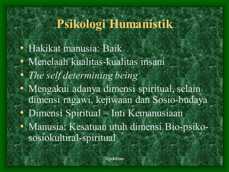 Psikologi Humanistik Hakikat manusia: Baik
