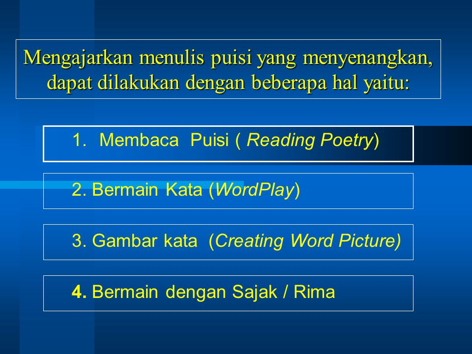 Membaca Puisi ( Reading Poetry)