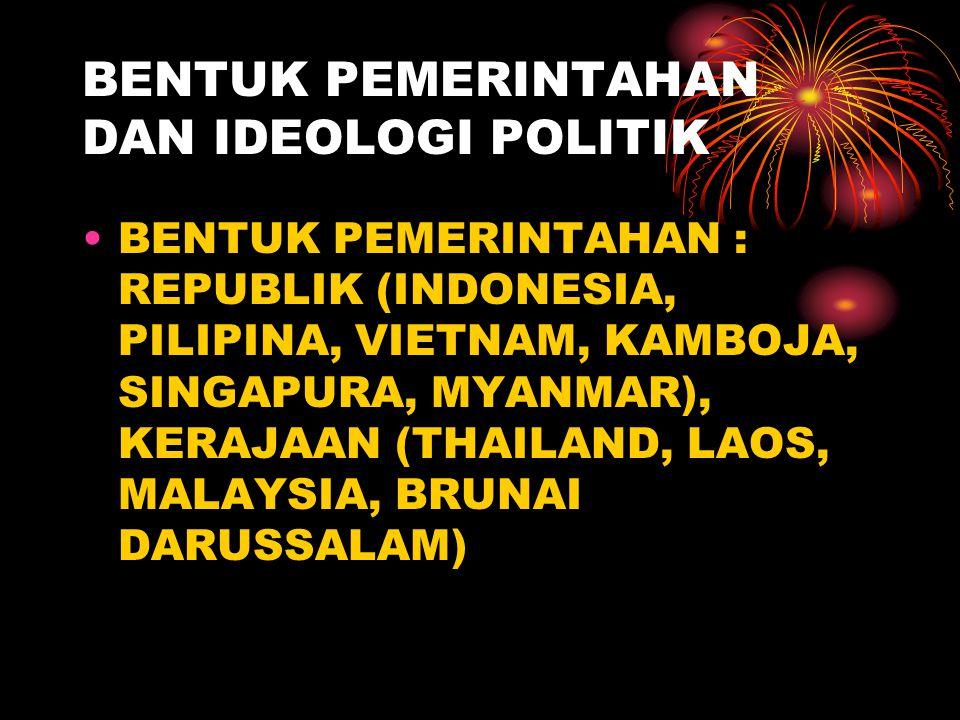 BENTUK PEMERINTAHAN DAN IDEOLOGI POLITIK