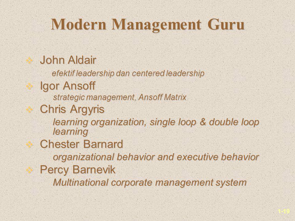 Modern Management Guru