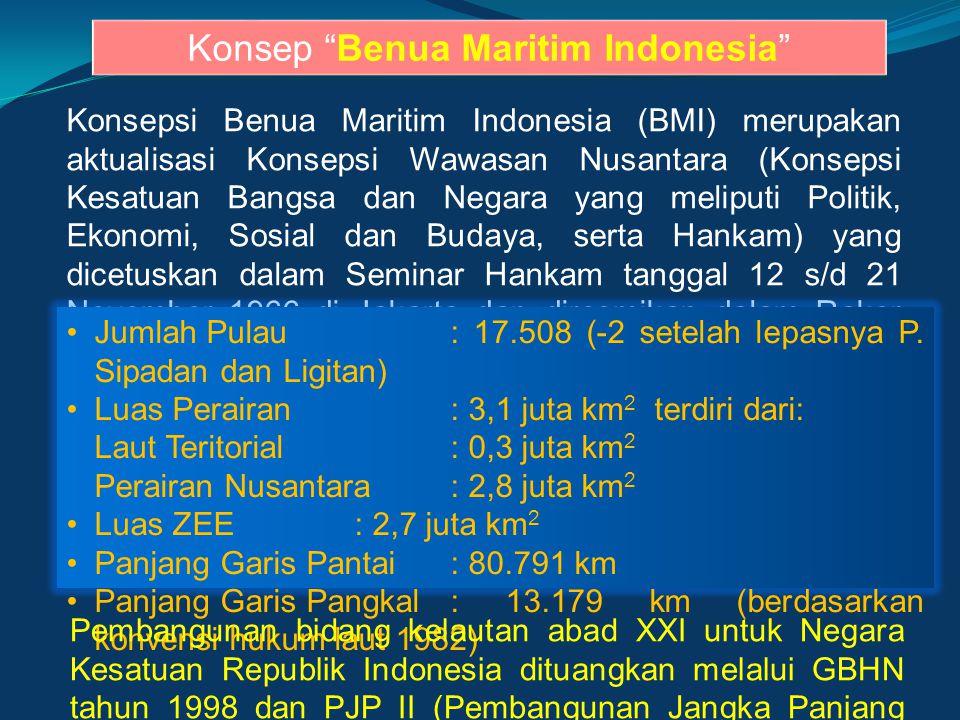 Konsep Benua Maritim Indonesia