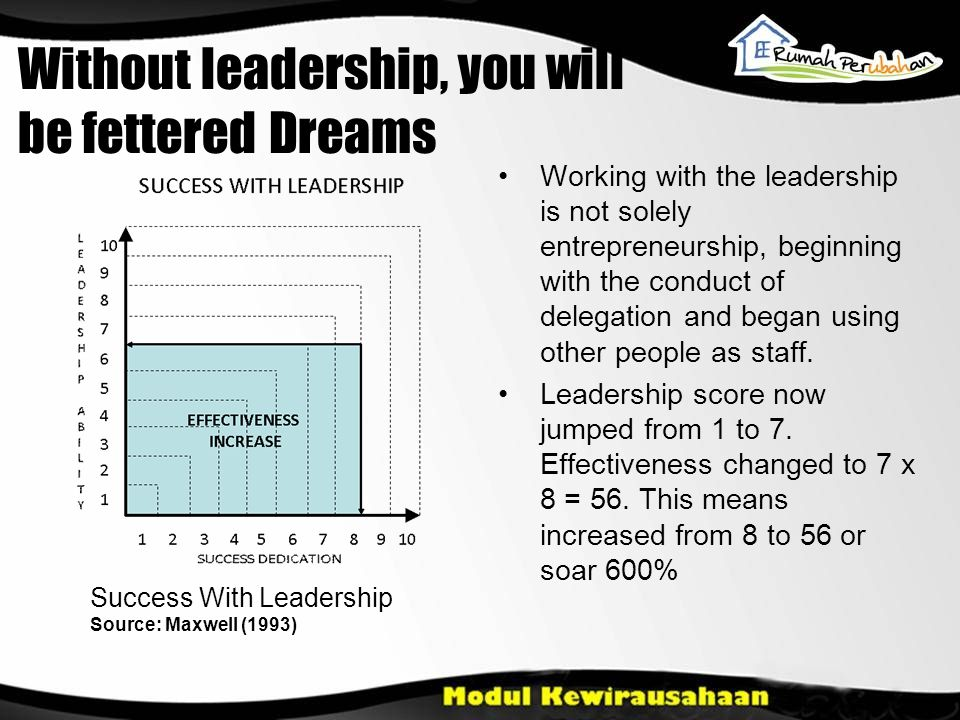 Without leadership, you will be fettered Dreams