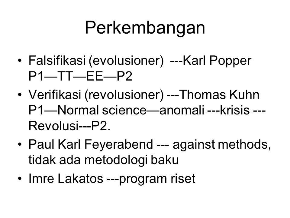 Perkembangan Falsifikasi (evolusioner) ---Karl Popper P1—TT—EE—P2