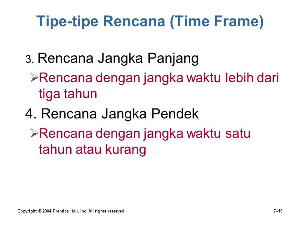 Tipe-tipe Rencana (Time Frame)