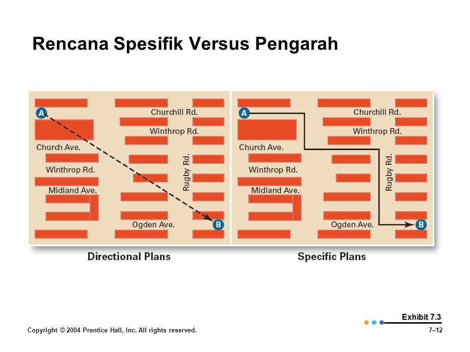 Rencana Spesifik Versus Pengarah