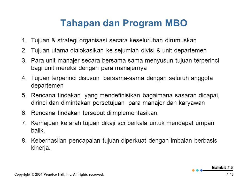 Tahapan dan Program MBO