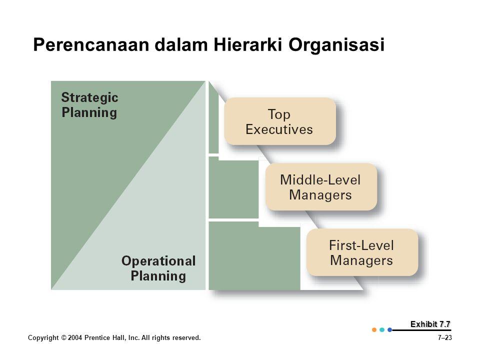 Perencanaan dalam Hierarki Organisasi