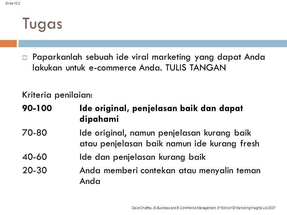 Tugas Paparkanlah sebuah ide viral marketing yang dapat Anda lakukan untuk e-commerce Anda. TULIS TANGAN.