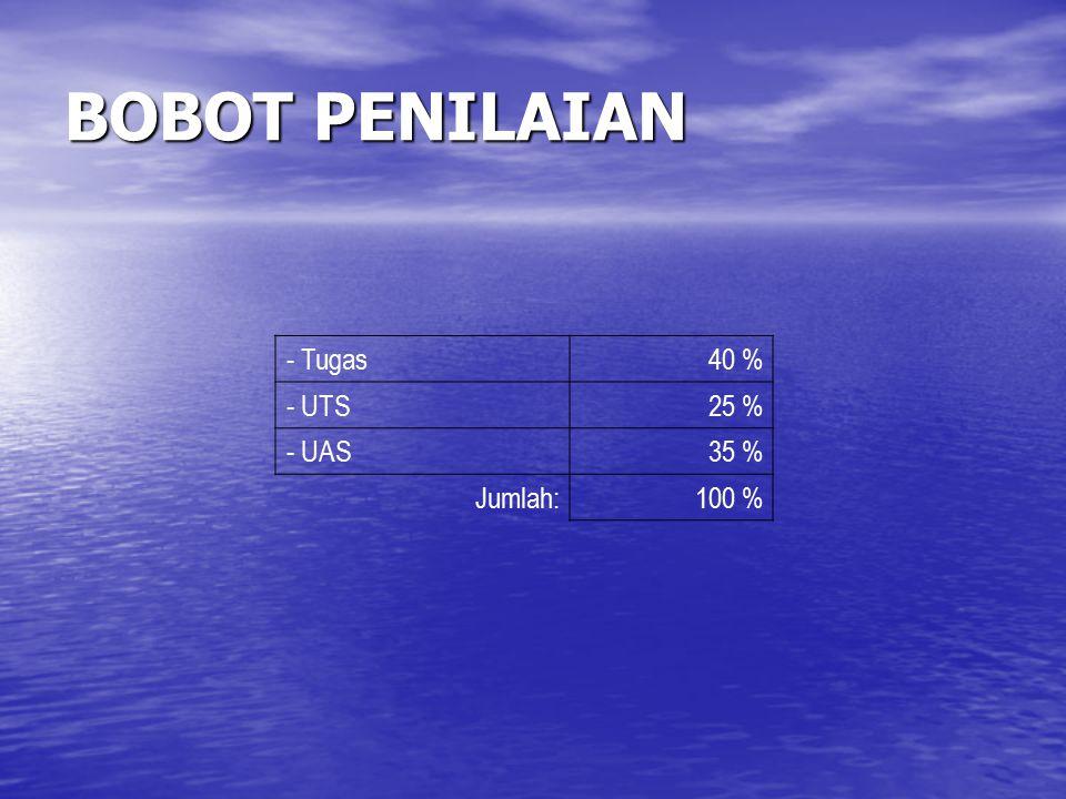 BOBOT PENILAIAN - Tugas 40 % - UTS 25 % - UAS 35 % Jumlah: 100 %
