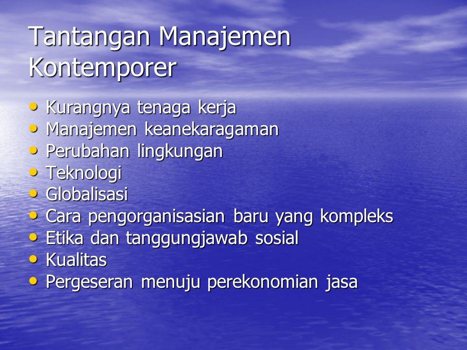 Tantangan Manajemen Kontemporer