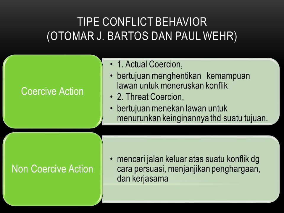 Tipe Conflict Behavior (Otomar J. Bartos dan Paul Wehr)