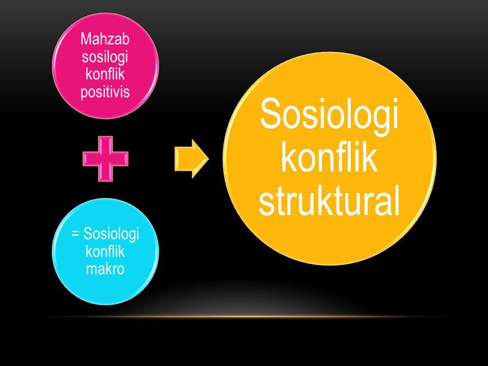 Sosiologi konflik struktural