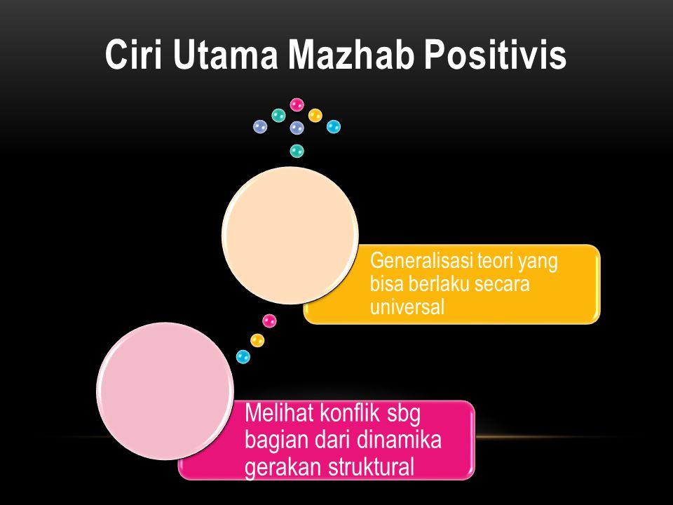 Ciri Utama Mazhab Positivis